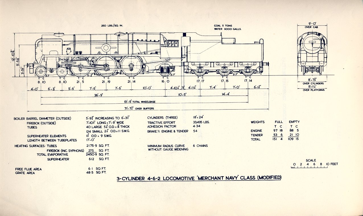 Re Built Merchant Navy Sample Dcc Wiring Diagrams